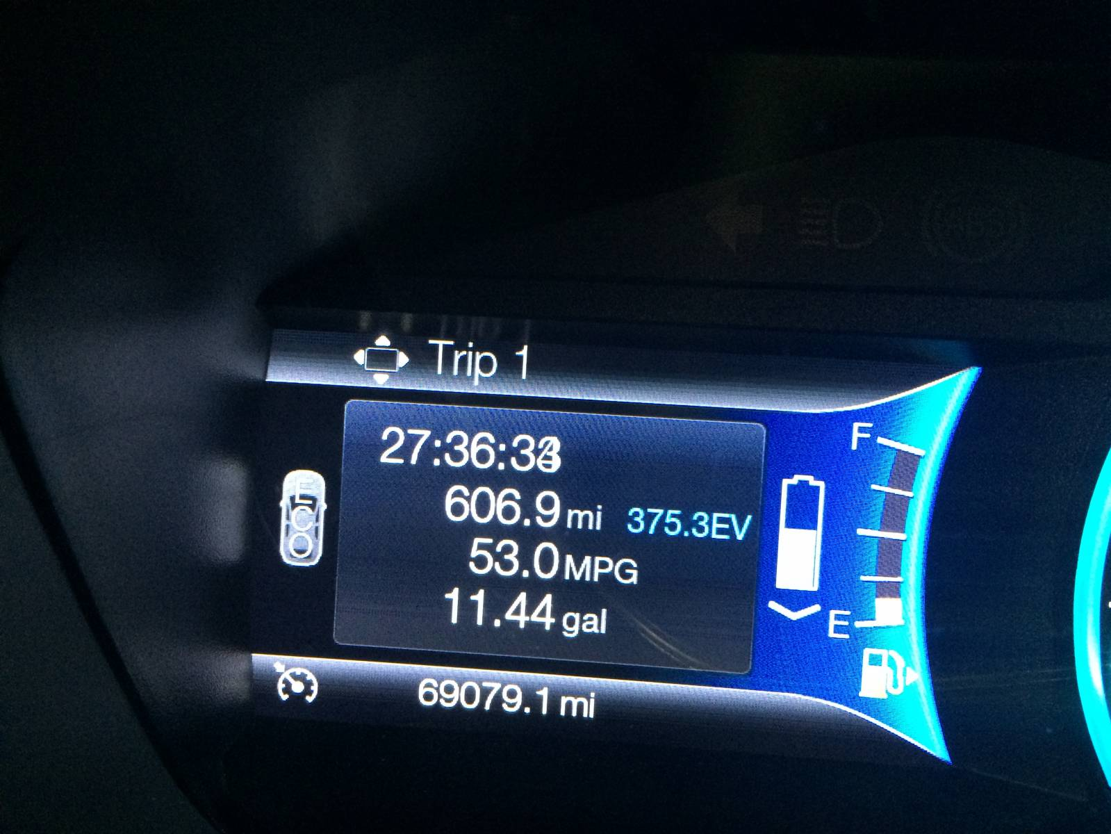 Broke 600 miles on a single tank!