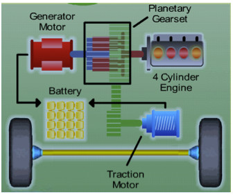 Gallery on Ford F Transmission Repair Manual Ke Parts Diagram Wiring